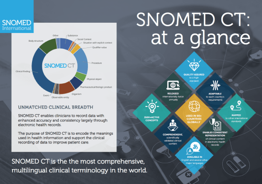 SNOMED CT Benefits